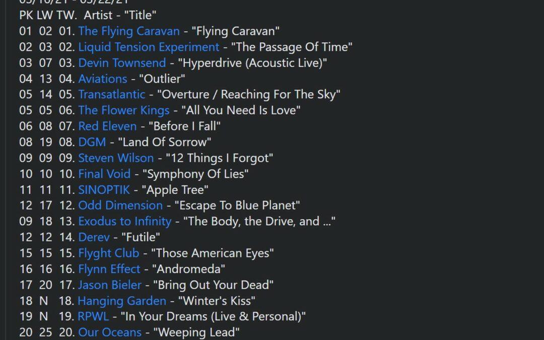 Radio – RockFile Radio (EEUU)